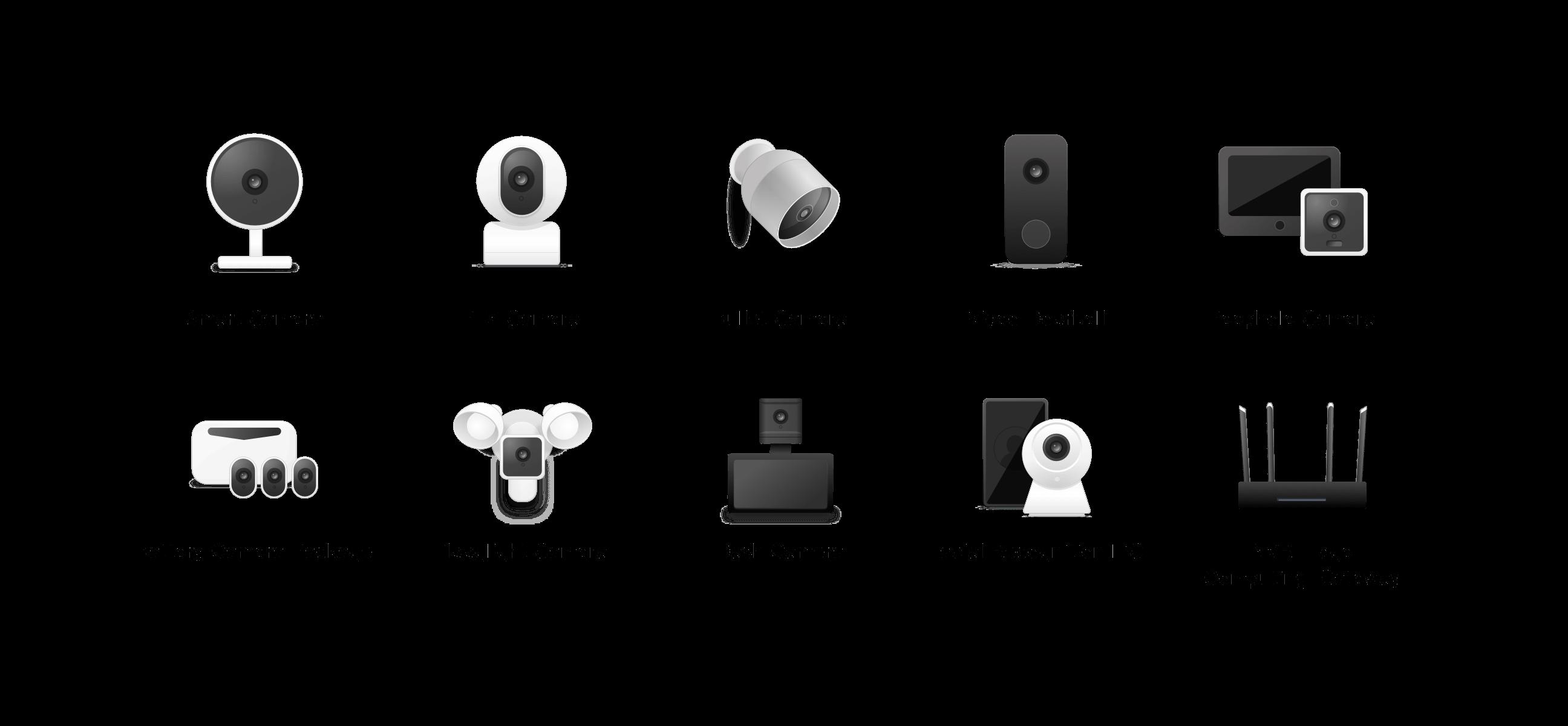 Diversified Smart Hardware